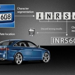 Cloud Based Automatic Number Plate Recognition system